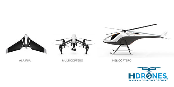 Estos son los diferentes tipos de drones que existen en el mercado